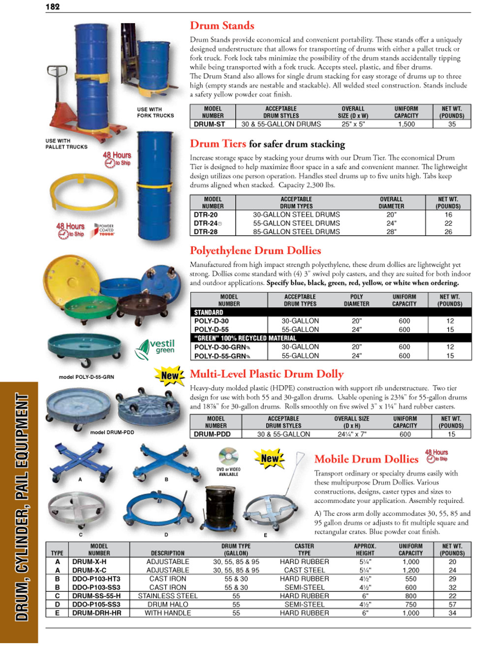Drum, Cylinder, Pail Catalog Page