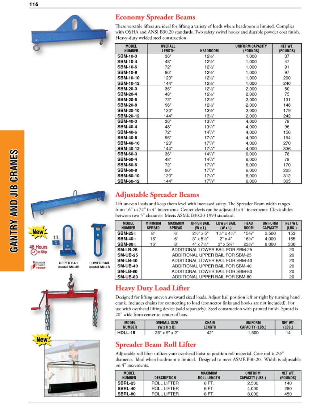 Gantry & Jib Cranes Catalog Page
