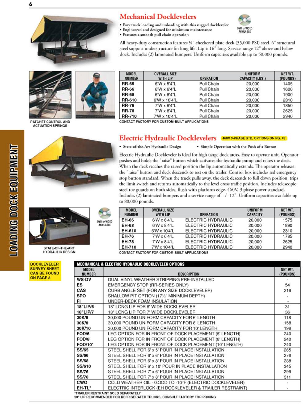 Loading Dock Equipment Catalog Page