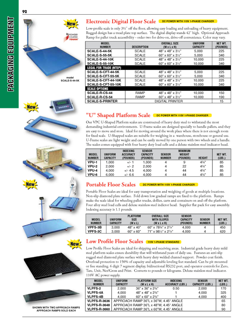 Packaging Equipment Catalog Page